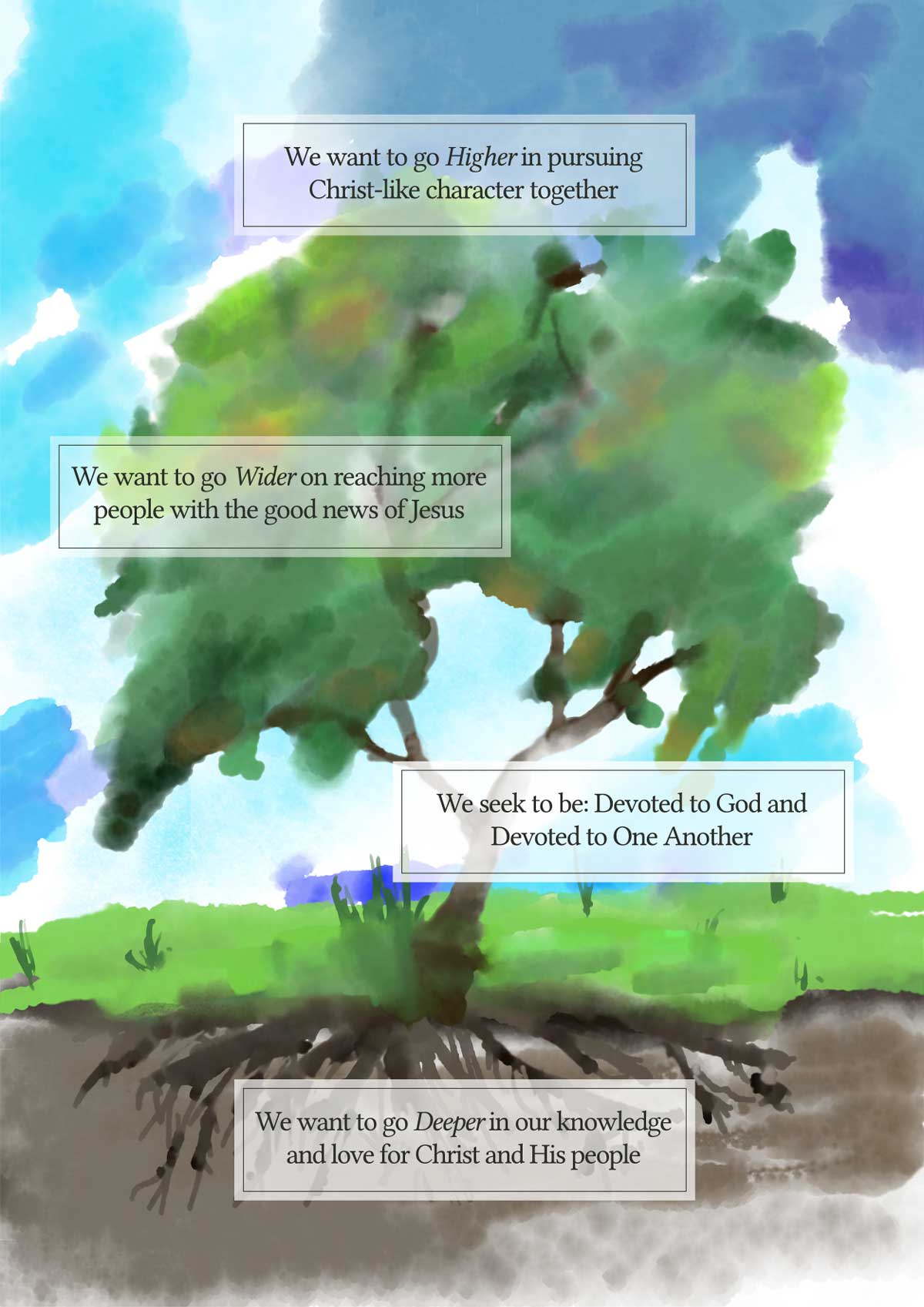 Church Vision Tree